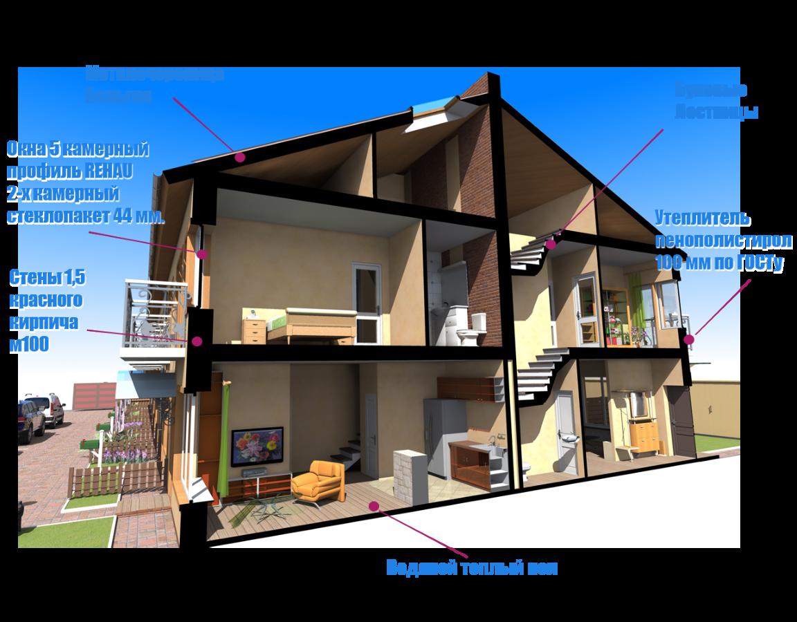 Фото 2 - Огромный ТаунХаус от Хозяина!115 квадратов,5 комнат,3 этажа,4 санузла