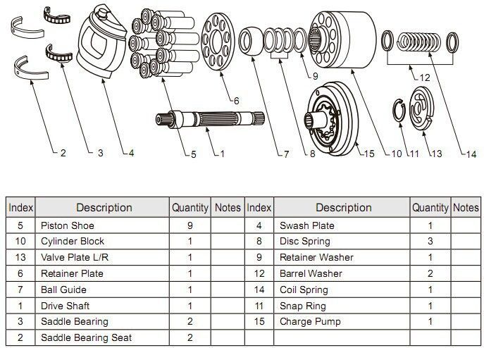 Фото 2 - Продам запчасти гидравлических моторов