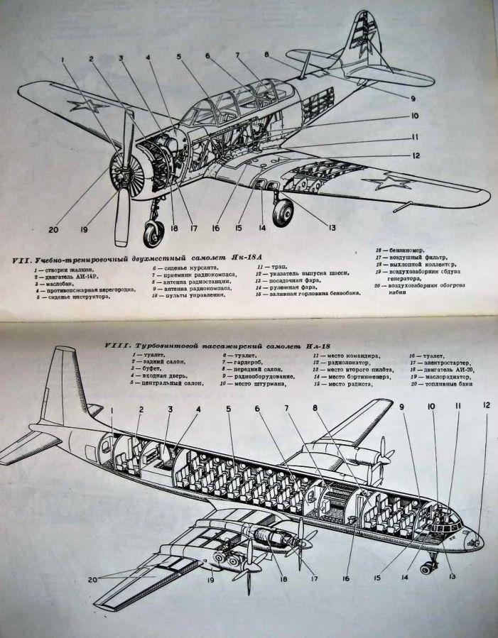 Фото 4 - Яковлев А. С.  50 лет советского самолетостроения.