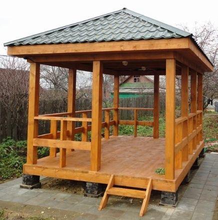 Садовая и декоративная мебель