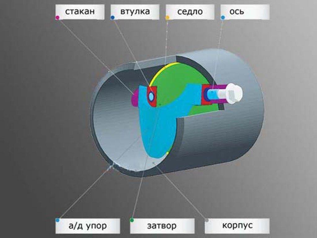 Фото 5 - Клапан обратный поворотный 19с47нж Ду200 Ру40