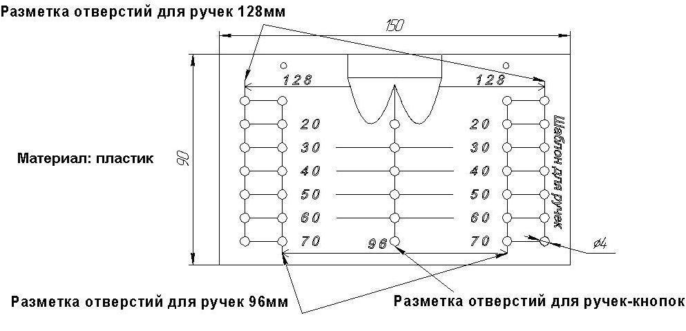 Мебельный шаблон для ручек своими руками 51