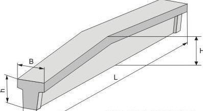 Ферма двухскатная жби плиты ребристые 4пг6