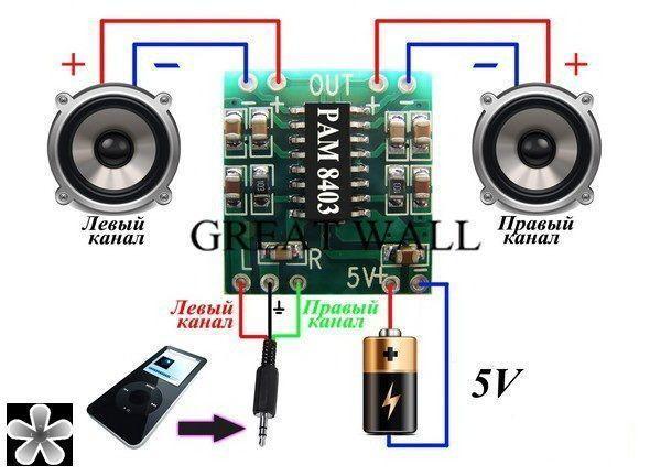 Підсилювач PAM8403 2 канали по 3вт,для портативной акустики!