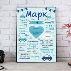 Постер,плакат достижений детский, метрика на год, доска достижений