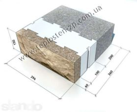 Кирпич, блок колотый, пеноблок, газобетон,кирпич декоративный