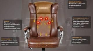 Массажное кресло YAMAGUCHI Prestige 7