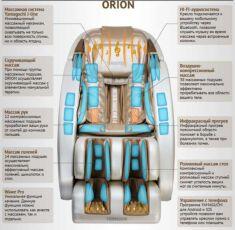 Массажное кресло YAMAGUCHI Orion 6