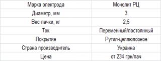 Электроды Монолит Стандарт РЦ 3