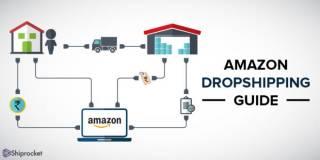 Консультирую и обучаю по модели Dropshipping на Аmazon US. От практика 3