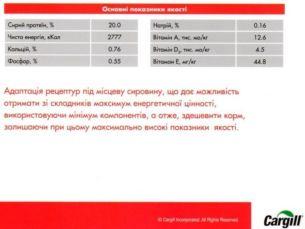 11aea0e856964d ... Комбікорм стартер готовий корм для бройлерів 41025 ТМ Purina Пуріна 7  ...