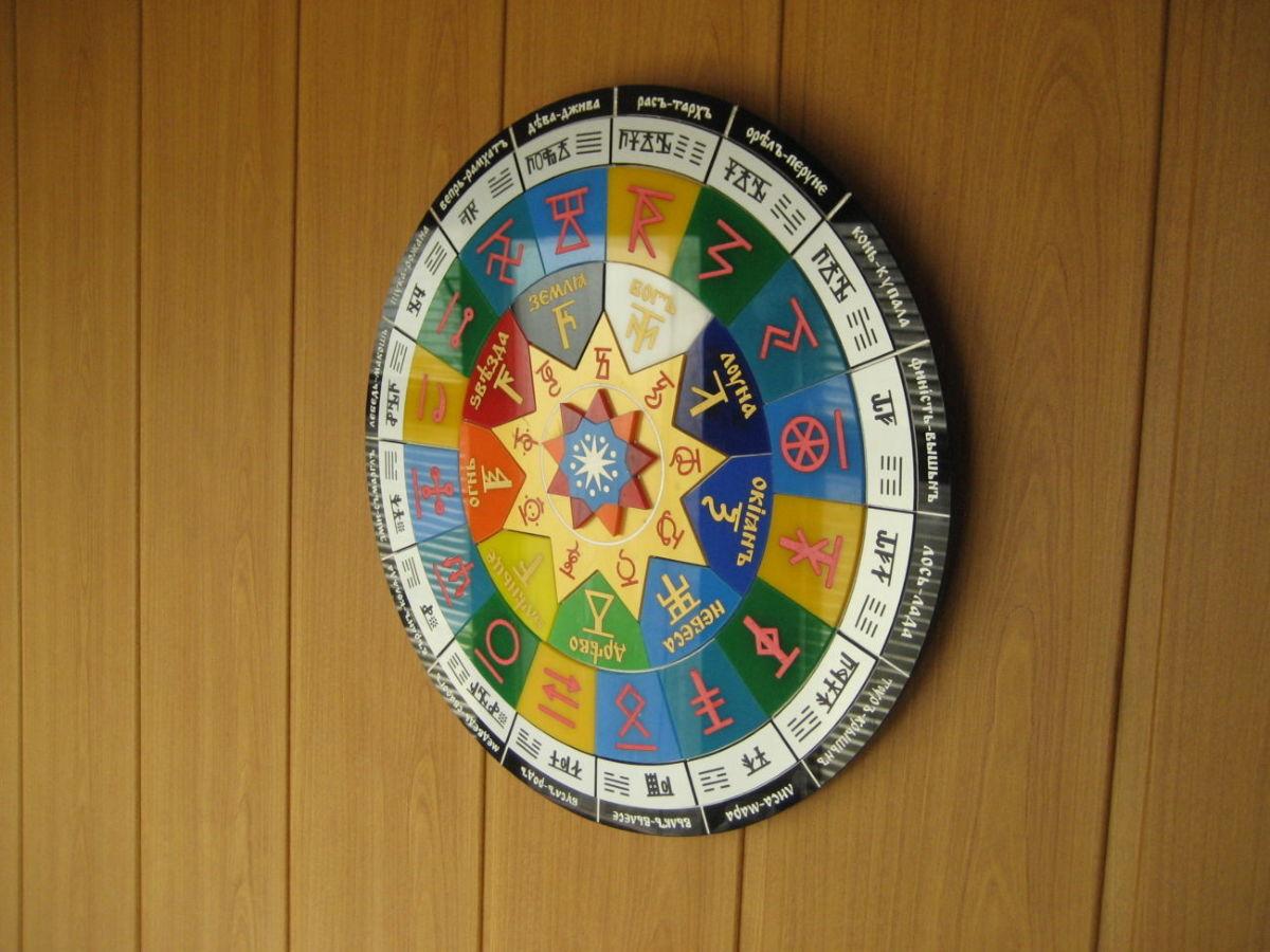 Славянский календарь ′Коляды Дар (Сварожий Круг, Круголет Числобога)′