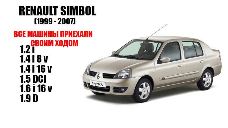 Разборка Renault Clio / Simbol 1999-2007