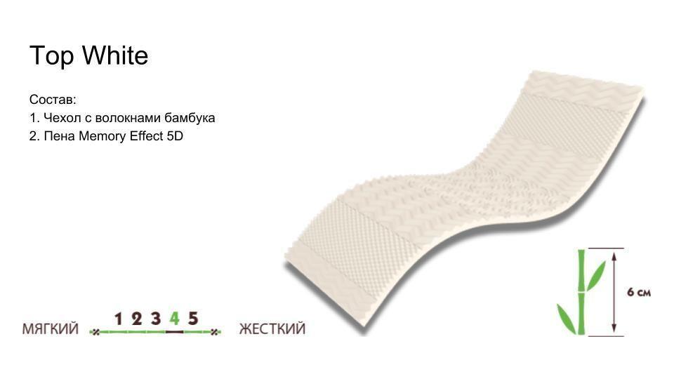 Картинки по запросу Мини-матрас Take&Go Bamboo Top White