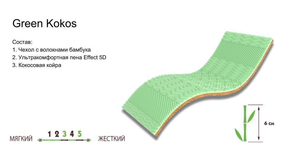 Картинки по запросу Мини-матрас Take&Go Bamboo Green Kokos