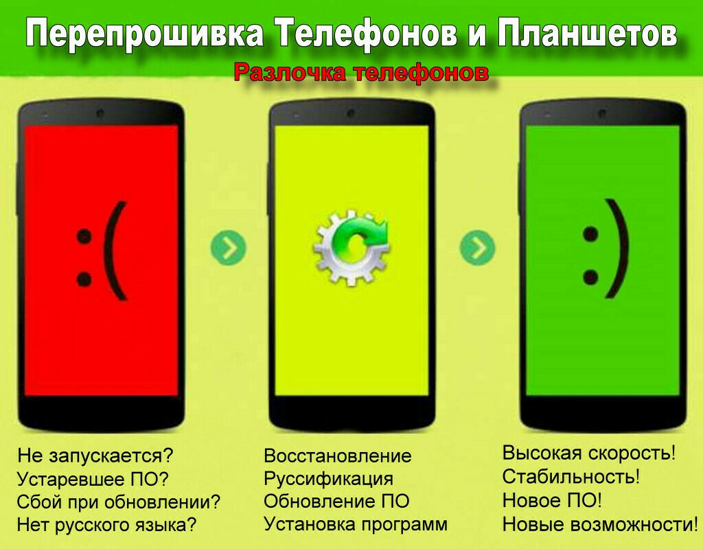 Разблокировка,прошивка смартфонов