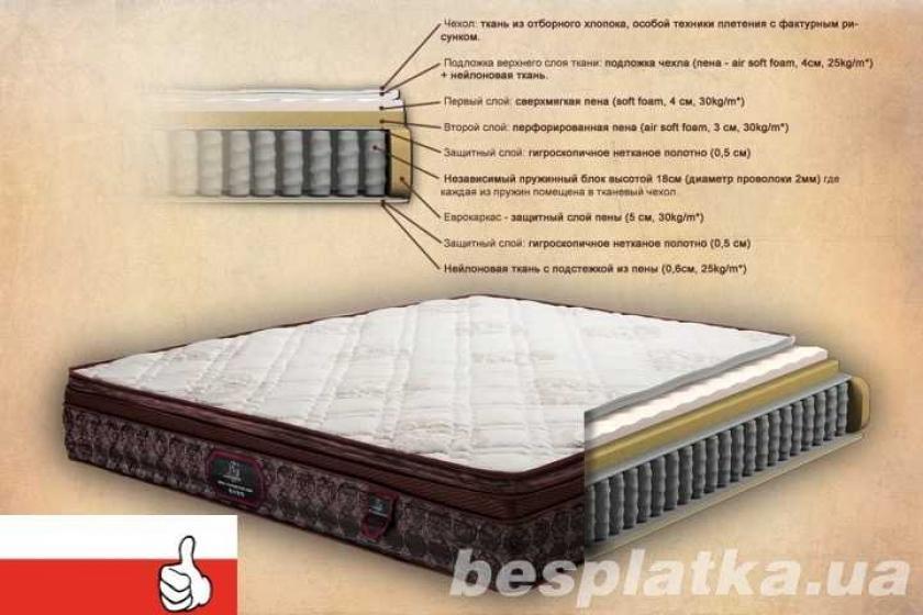модные кровати кожаные кровати из германии 22 999 грн мебель