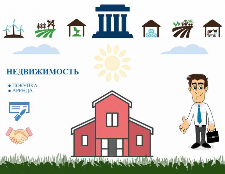 Недвижимость в Словакии!