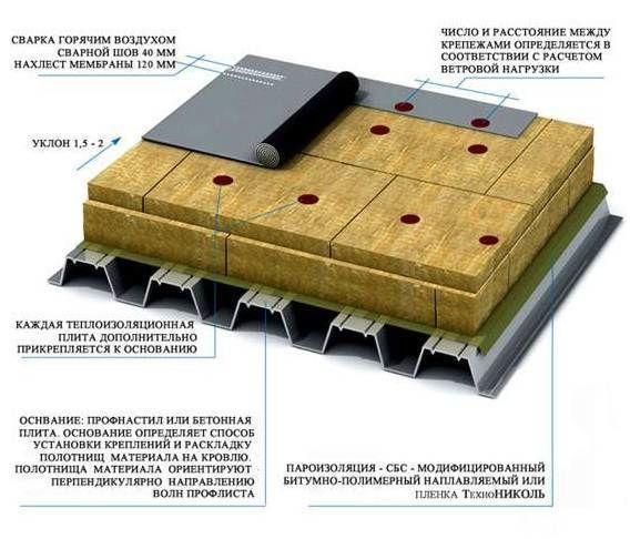 Профнастил Н-57,Н-60,Н-75 оцынкованый под бетонную опалубку
