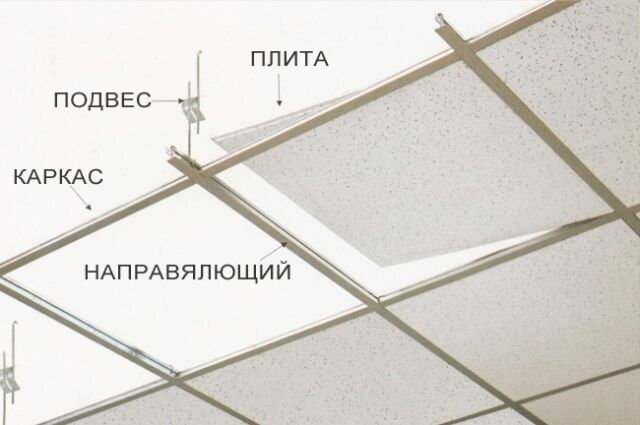 Подвесной потолок Armstrong(Армстронг)Плита Байкал,Скала: 31 грн. - Потолки Киев на BESPLATKA.ua 67326046