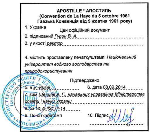 Апостиль и легализация документов.