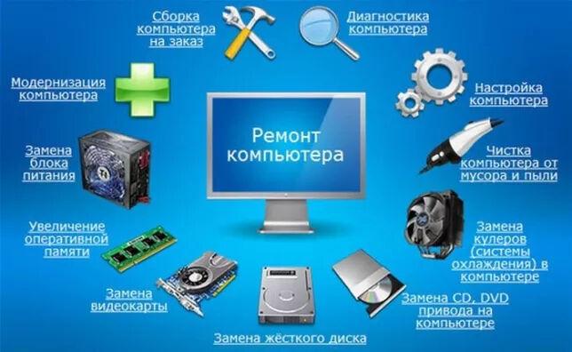 Ремонт и сборка компьюетров