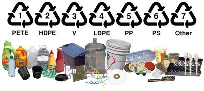 Куплю Отходы брак лом изделия из пластика