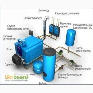 Автономное отопление. Установка котлов. Водопровод. Канализация.
