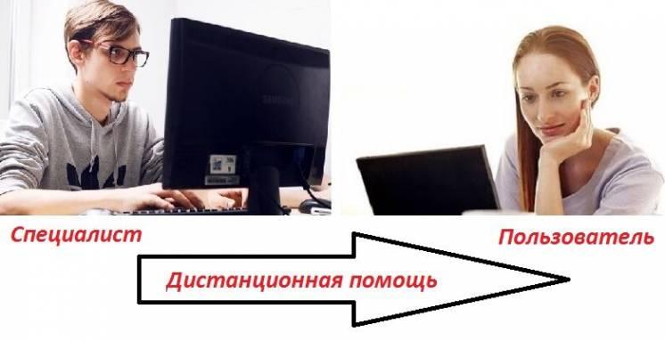 Дистанционная помощь Вашему компьютеру удаленным доступом.