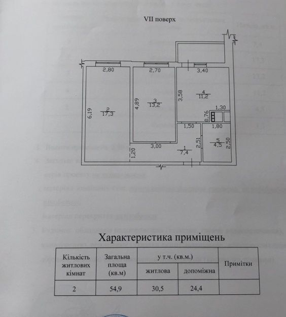 Михайловская 2 комнатная 7 этаж