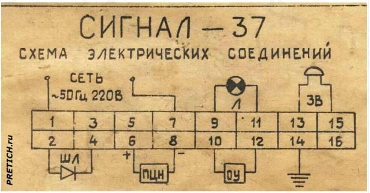 Гаражная сигнализация Сигнал 37М 1991 года СССР