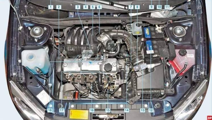 Диагностика, регулировка клапанов ВАЗ передний привод.