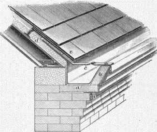 Скрытая внутренняя водосточная система. Монтаж, изготовление, подогрев