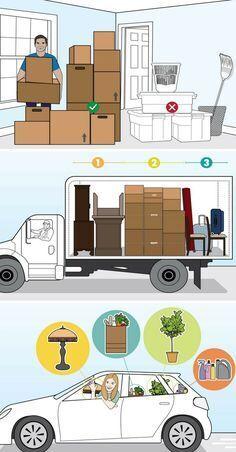 Перевезення речей,домашній переїзд