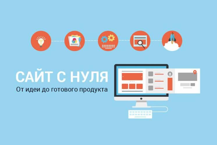 Создание сайтов на Shopify