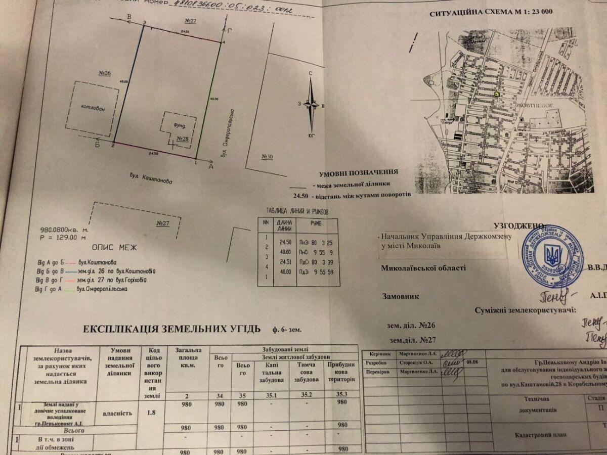 Продам земельный участок 10 соток под жилую застройку в Николаеве