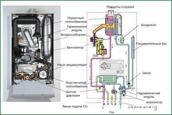 Ремонт колонок, котлов, водонагревателей, кондиционеров