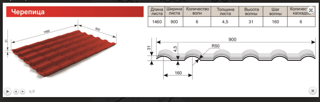 размеры металлочерепицы для крыши