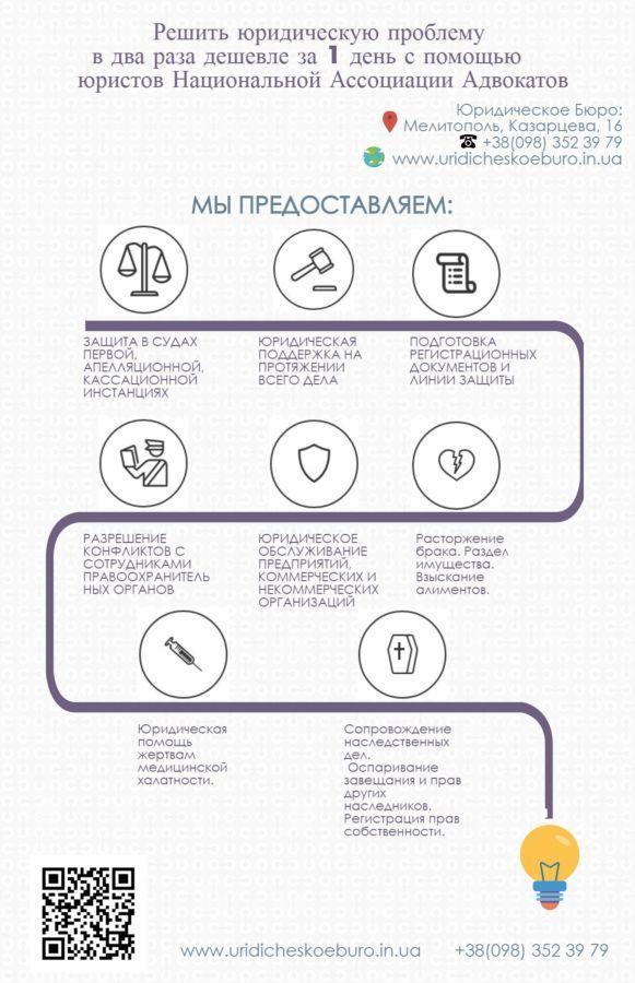 Решить проблему с помощью юристов Национальной ассоциации Украины