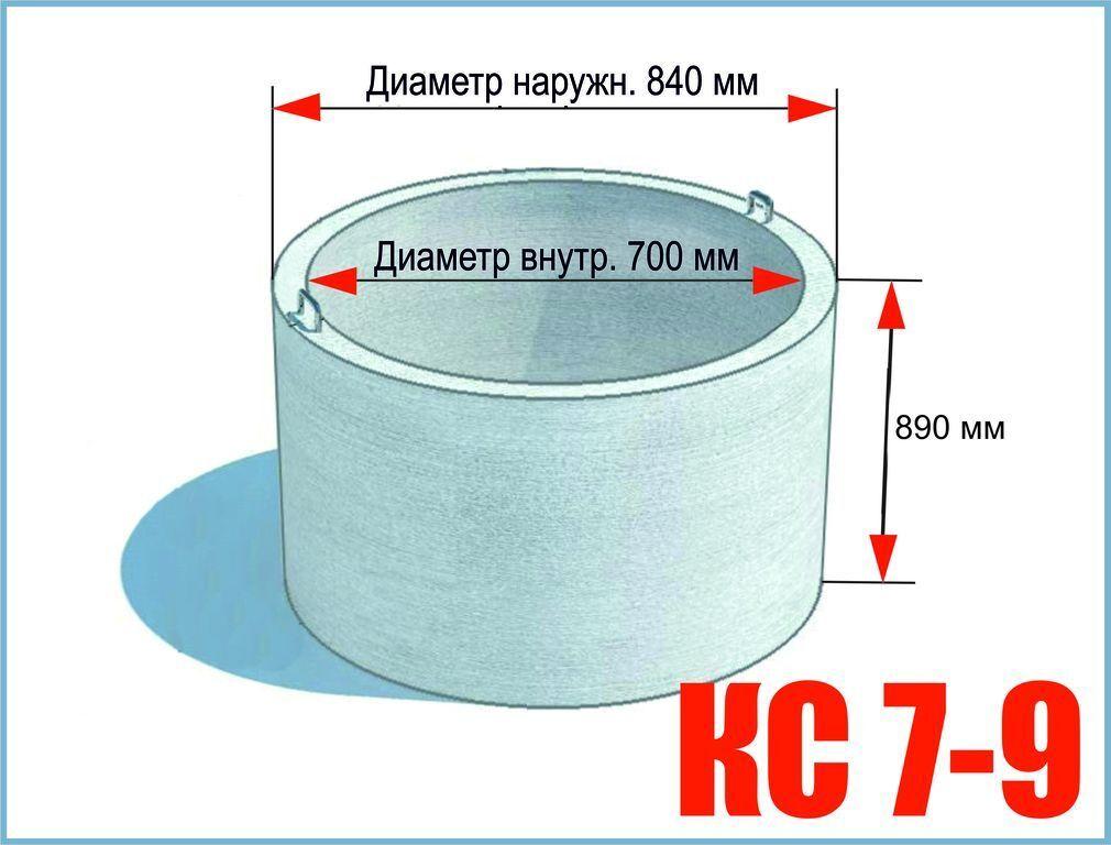 Кольцо кс 7-9