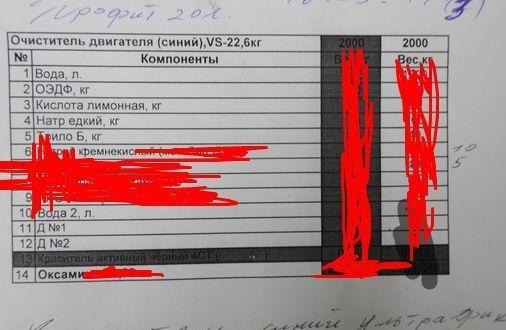 Фото - Рабочие рецепты с производства автохимии и автокосметики / Бытовая ХИМ