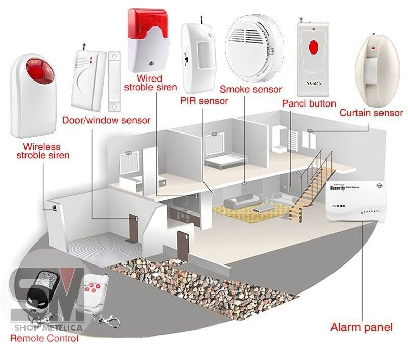 Фото 9 - Сигнализация GSM Security Alarm System (rus) G-39