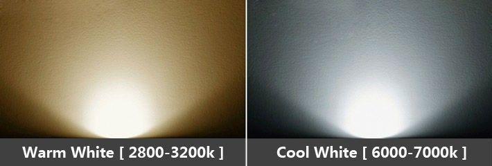 Фото 5 - Лед Светодиодные лампы LED от 3 до 18 ватт.Высокое качество!