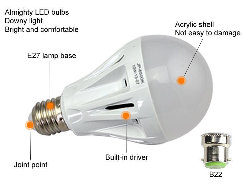Фото 3 - Лед Светодиодные лампы LED от 3 до 18 ватт.Высокое качество!