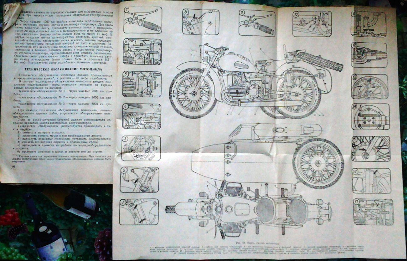 Инструкция мотоцикл днепр